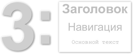 Количество шрифтов на сайте.