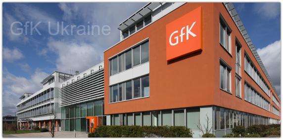 Исследовательская панель askGfK.com.ua