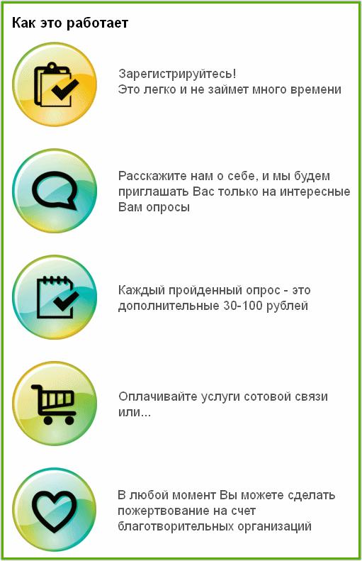 Платные опросы от InternetOpros.ru